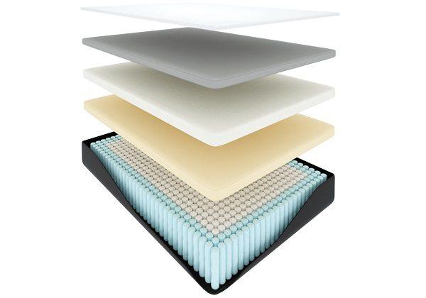 Kaya mattress composition