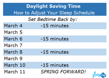 Daylight Saving Time Sleep Schedule