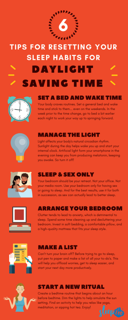 Daylight Saving Time infographic