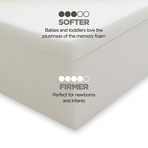 Milliard Crib Mattress