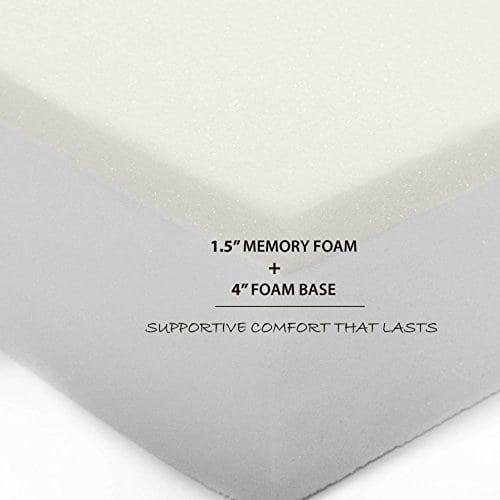 Milliard Memory Foam